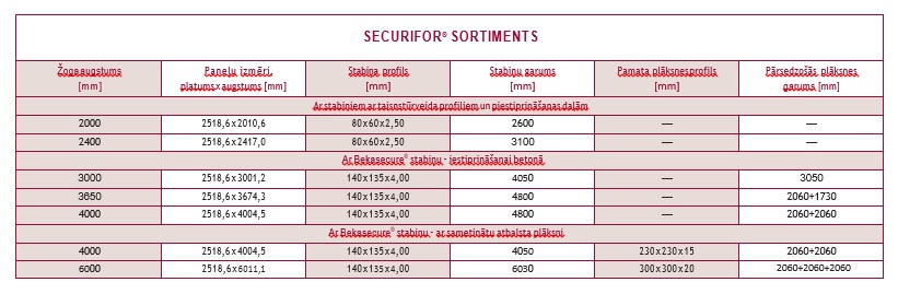 SECURIFOR