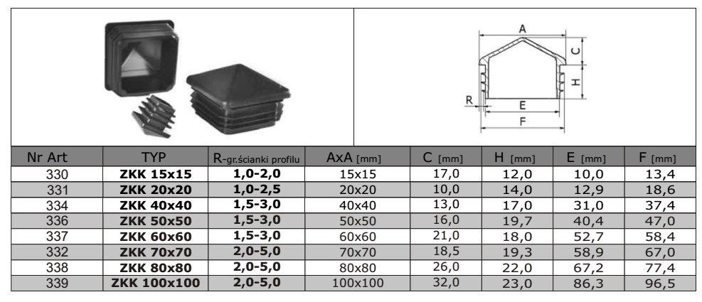 Plastmasas piramīdveida - vāciņi, cepurītes, korķi profilam 70x70mm